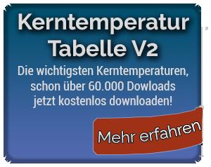 Unsere Kerntemperatur-Tabelle gibt es auch zum Download!
